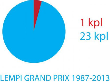 grand-pricks